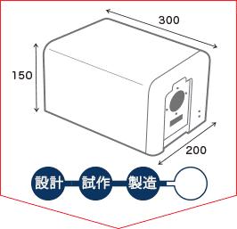 光学機器イメージ