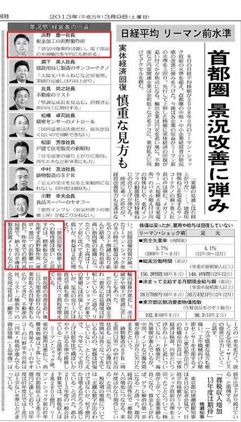 130311日本経済新聞朝刊