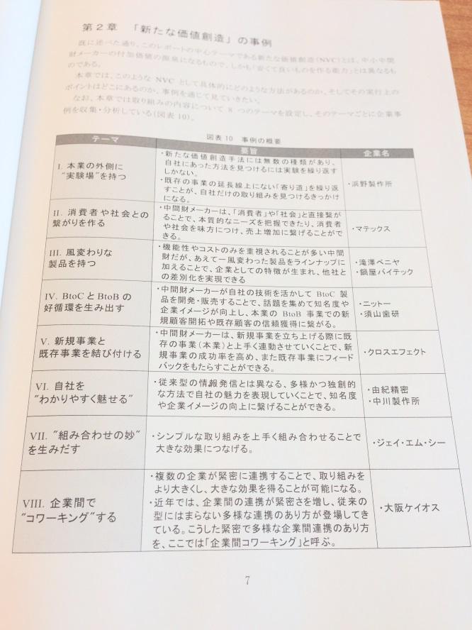 1407日本公庫総研レポート『中小企業における「新たな価値創造(NVC)」への取り組み−中間財メーカーに求められるコスト低減以外の付加価値向上策とは−』 (1)