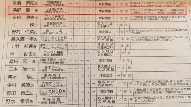 140926日刊工業新聞掲載