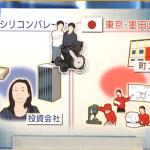 NHKオンデマンド   特報首都圏 「町工場、シリコンバレーへ」9